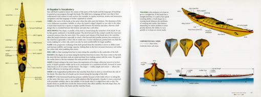 Inside spread of Paddle Your Own Kayak